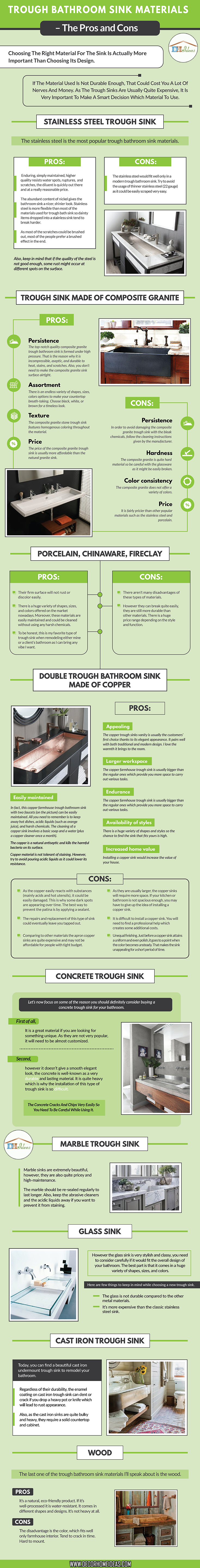 Trough Bathroom Sink Pros and Cons Infographic. Information on materials used for trough bathroom sinks - stainless steel, chinaware, porcelain, copper, concrete, wood, glass. Comparison of durability and design. #troughsink #sink #bathroom #infographic
