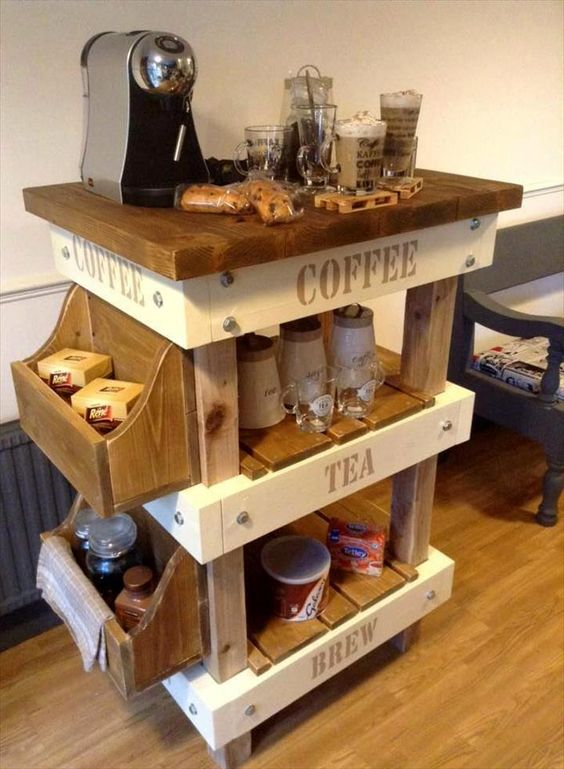 Wood Pallet Coffee Bar #coffeebar #coffeestation #decorhomeideas