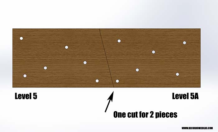 How To Cut Boards