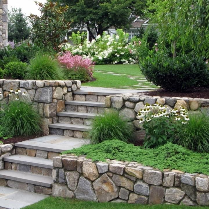 Leveled Garden Bed Edging Rocks