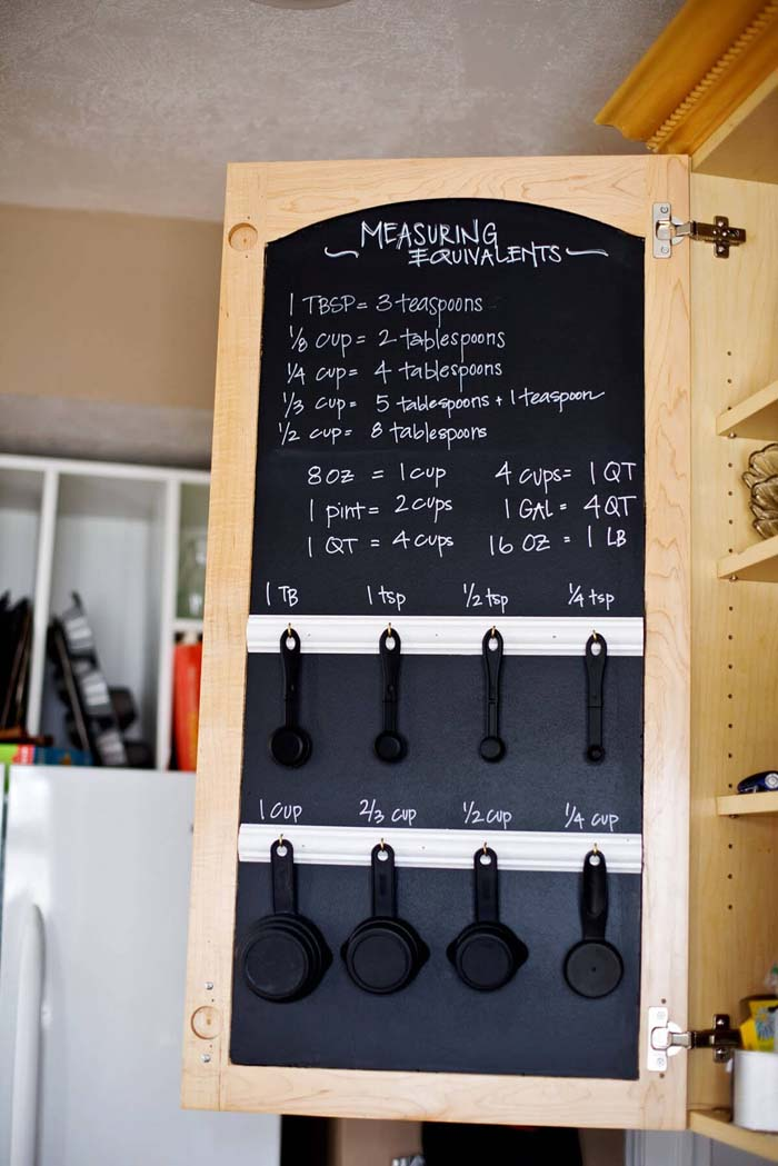 Cabinet Door Chalkboard with Measuring Utensils #smallkitchen #storage #organization #decorhomeideas