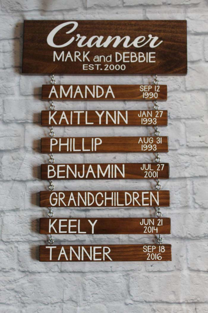Ladder with Names and Birthdates #family #homedecor #decorhomeideas